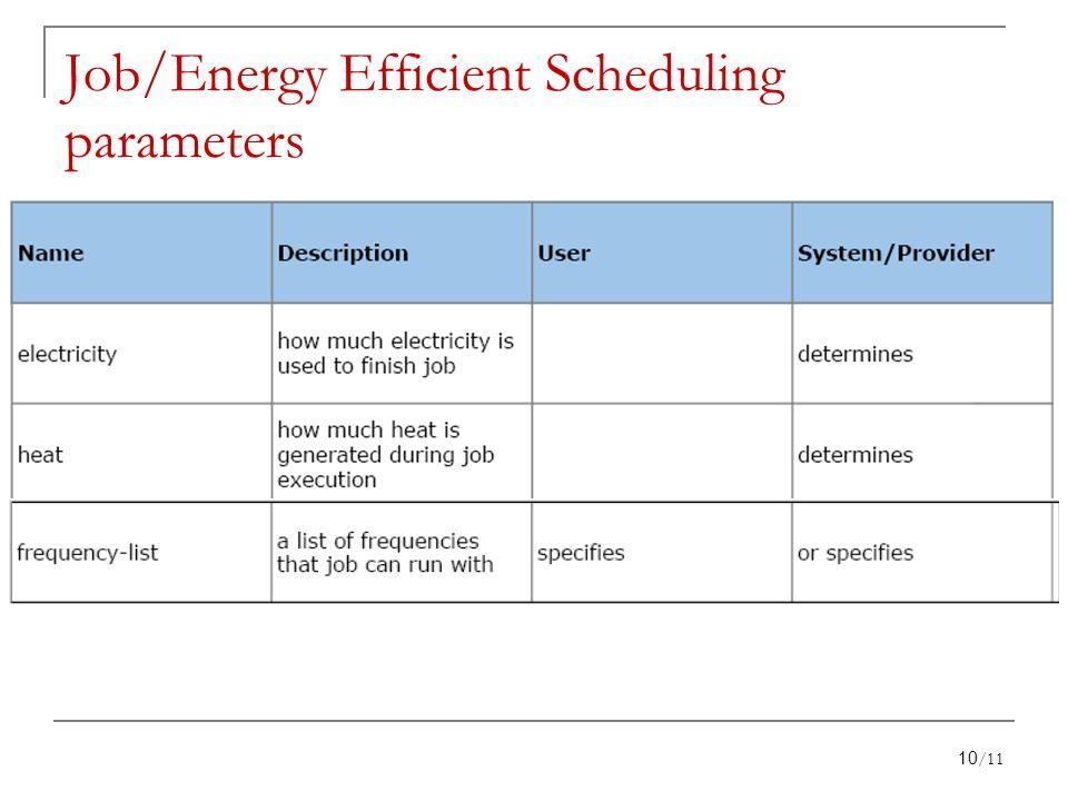 Job/Energy Efficient Scheduling parameters 10/11