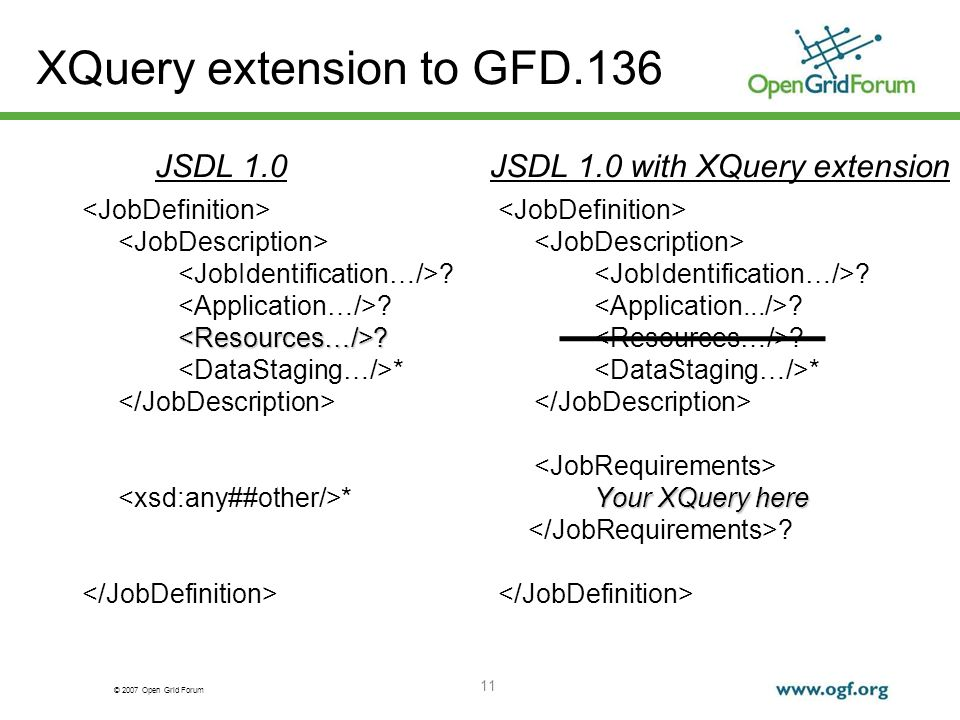 © 2007 Open Grid Forum 11 XQuery extension to GFD.136 .