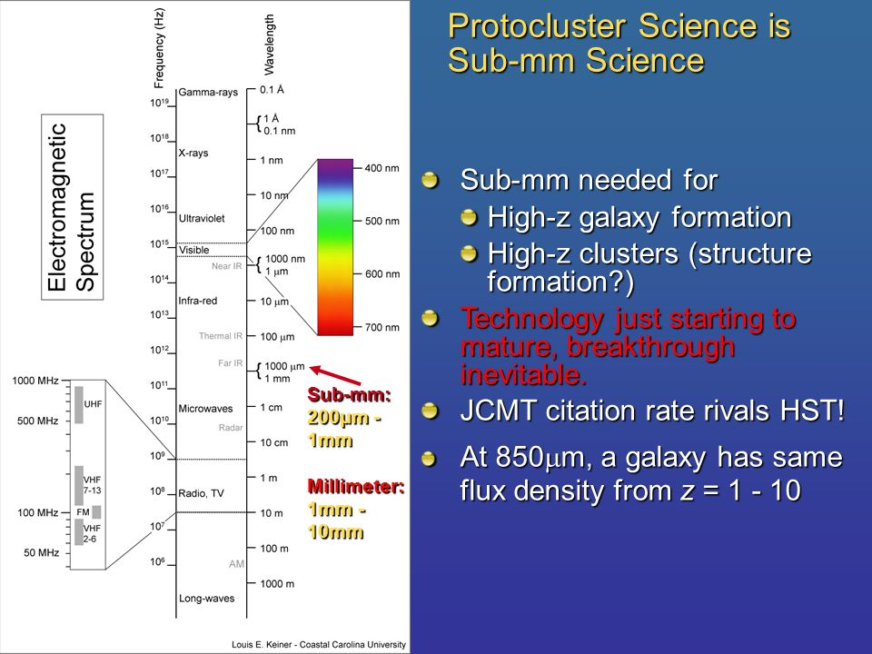 Protocluster Science is Sub-mm Science Sub-mm: 200μm - 1mm Millimeter: 1mm - 10mm Sub-mm needed for High-z galaxy formation High-z clusters (structure formation ) Technology just starting to mature, breakthrough inevitable.