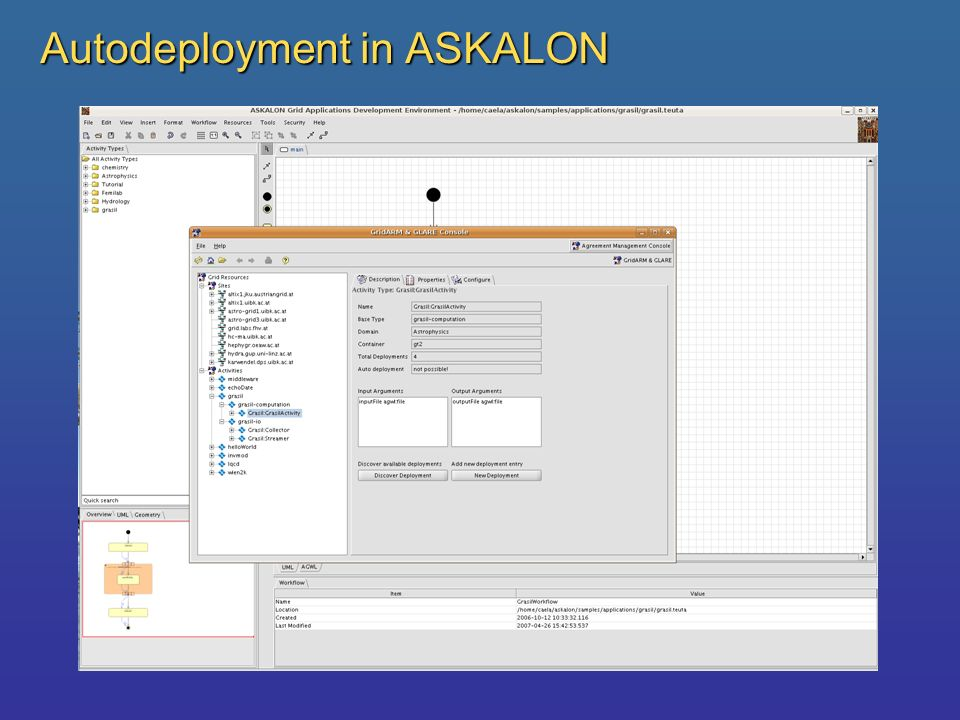 Autodeployment in ASKALON