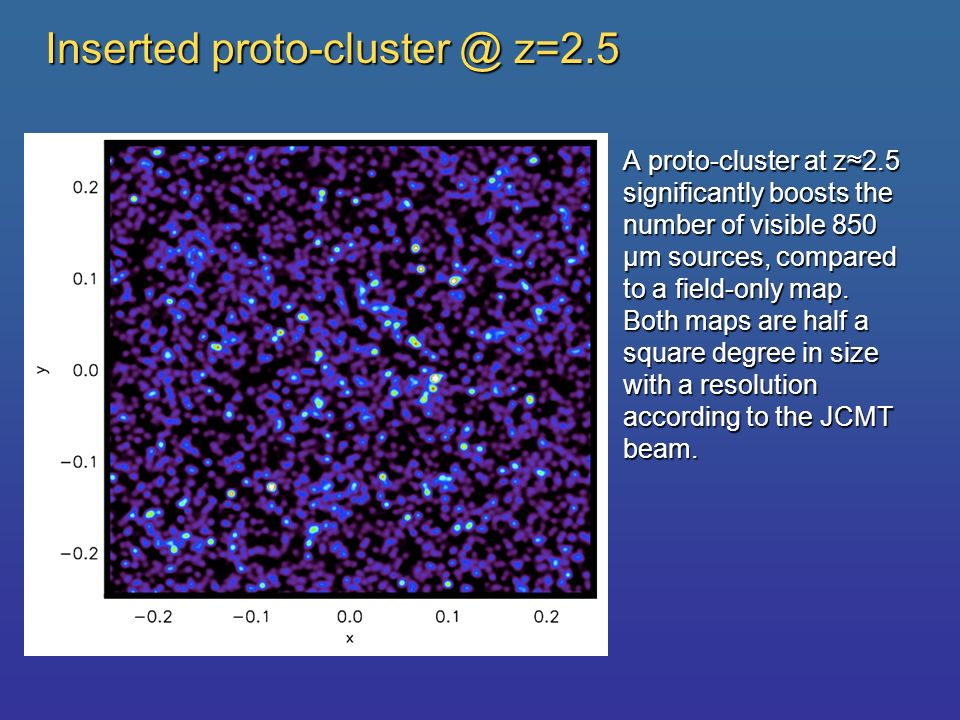 Inserted proto-cluster @ z=2.5 A proto-cluster at z2.5 significantly boosts the number of visible 850 μm sources, compared to a field-only map.