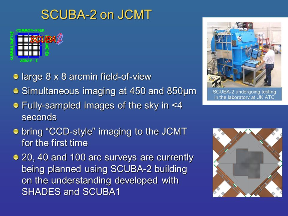SCUBA-2 on JCMT large 8 x 8 arcmin field-of-view Simultaneous imaging at 450 and 850μm Fully-sampled images of the sky in <4 seconds bring CCD-style imaging to the JCMT for the first time 20, 40 and 100 arc surveys are currently being planned using SCUBA-2 building on the understanding developed with SHADES and SCUBA1
