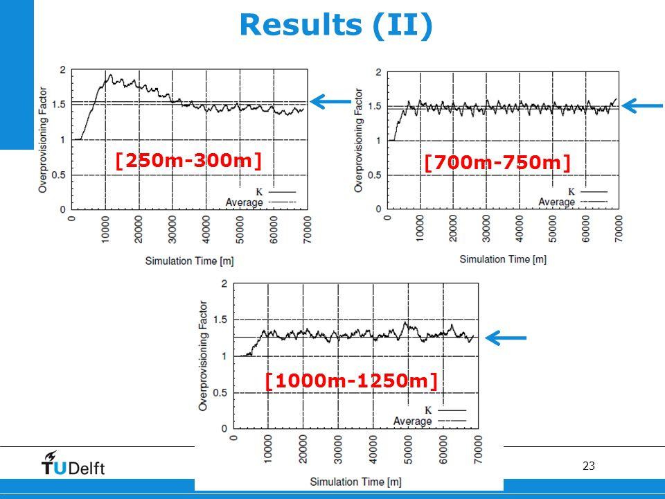 23 Results (II) [250m-300m] [700m-750m] [1000m-1250m]