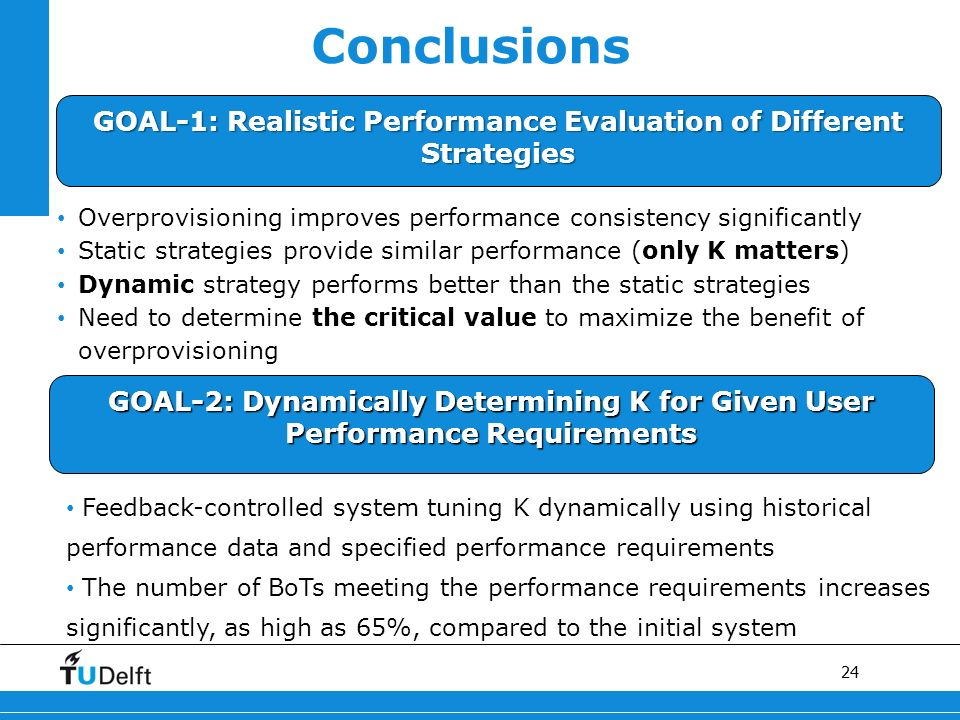 24 Conclusions Overprovisioning improves performance consistency significantly Static strategies provide similar performance (only K matters) Dynamic