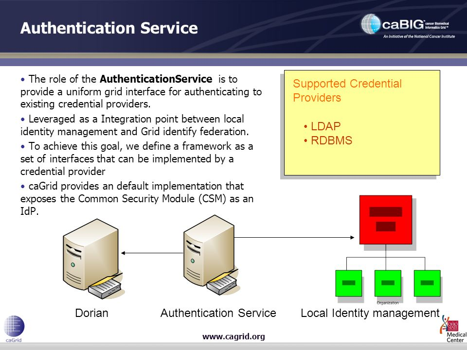 www.cagrid.org Authentication Service The role of the AuthenticationService is to provide a uniform grid interface for authenticating to existing credential providers.