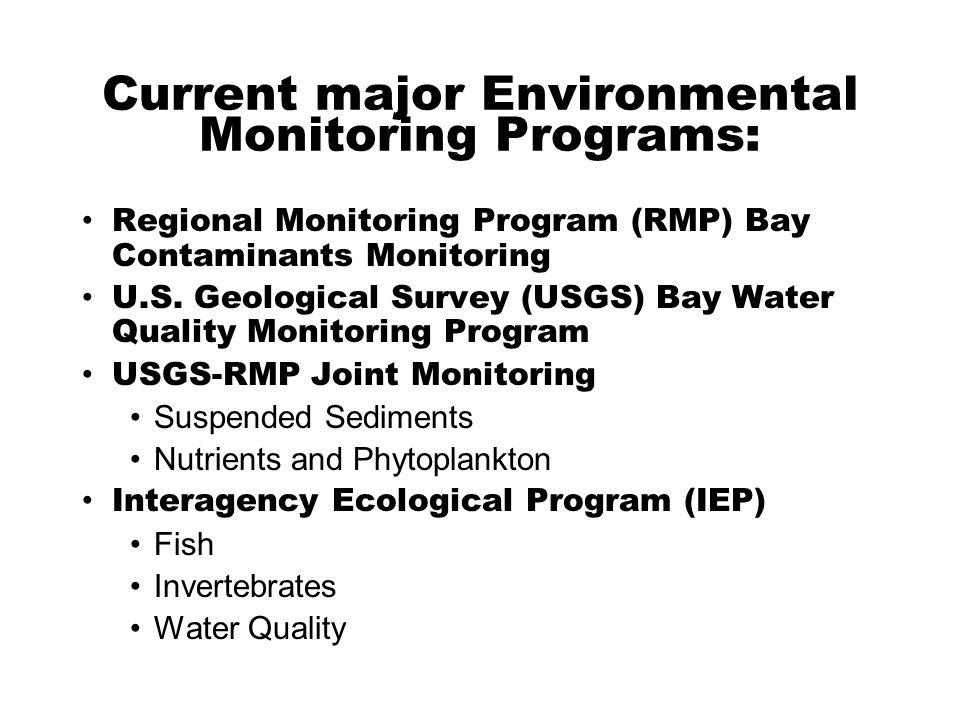 Current major Environmental Monitoring Programs: Regional Monitoring Program (RMP) Bay Contaminants Monitoring U.S. Geological Survey (USGS) Bay Water