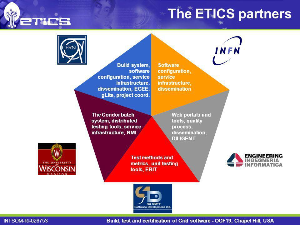 INFSOM-RI Build, test and certification of Grid software - OGF19, Chapel Hill, USA The ETICS partners Build system, software configuration, service infrastructure, dissemination, EGEE, gLite, project coord.