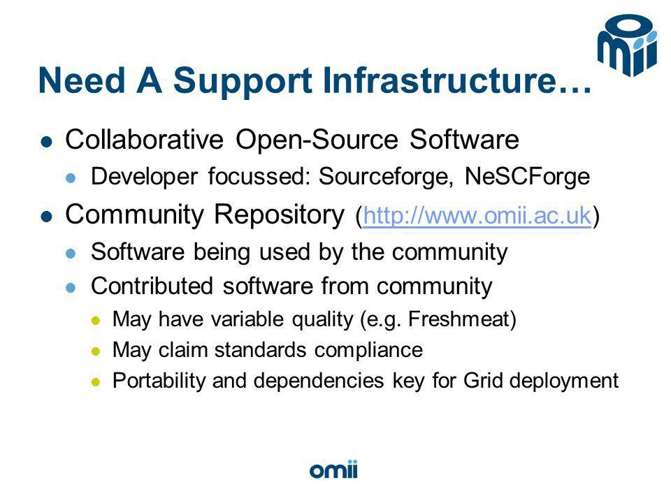 Need A Support Infrastructure… Collaborative Open-Source Software Developer focussed: Sourceforge, NeSCForge Community Repository (  Software being used by the community Contributed software from community May have variable quality (e.g.