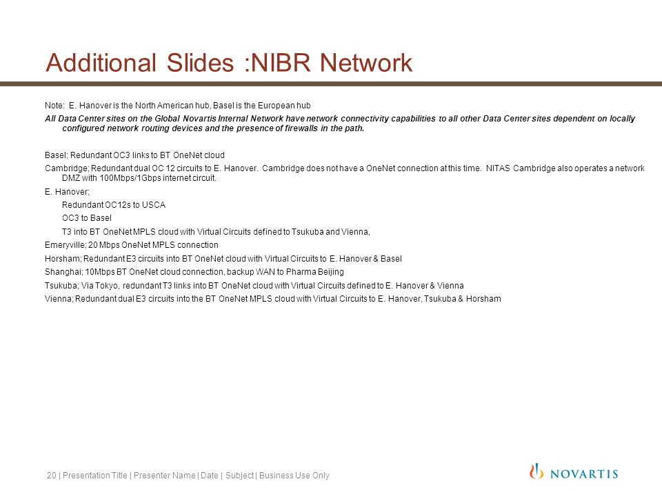 20 | Presentation Title | Presenter Name | Date | Subject | Business Use Only Additional Slides :NIBR Network Note: E. Hanover is the North American h