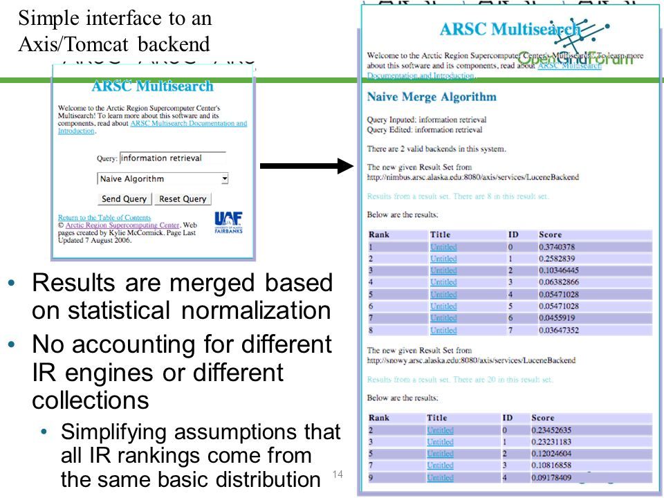 14 Results are merged based on statistical normalization No accounting for different IR engines or different collections Simplifying assumptions that