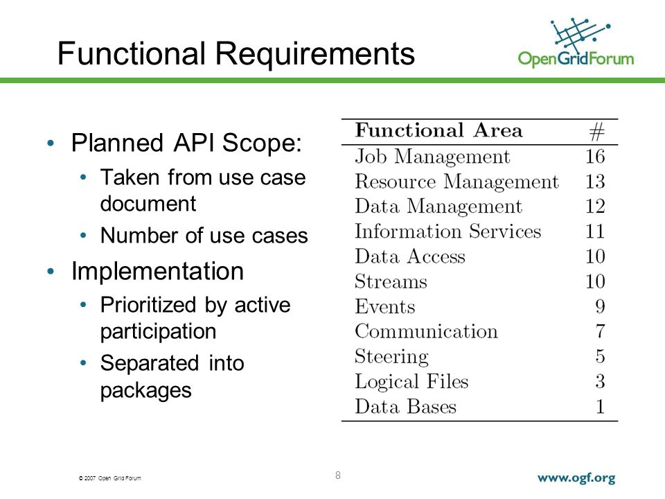 © 2007 Open Grid Forum 8 Functional Requirements Planned API Scope: Taken from use case document Number of use cases Implementation Prioritized by active participation Separated into packages