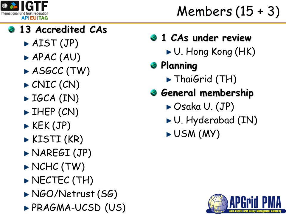 Members (15 + 3) 13 Accredited CAs AIST (JP) APAC (AU) ASGCC (TW) CNIC (CN) IGCA (IN) IHEP (CN) KEK (JP) KISTI (KR) NAREGI (JP) NCHC (TW) NECTEC (TH)