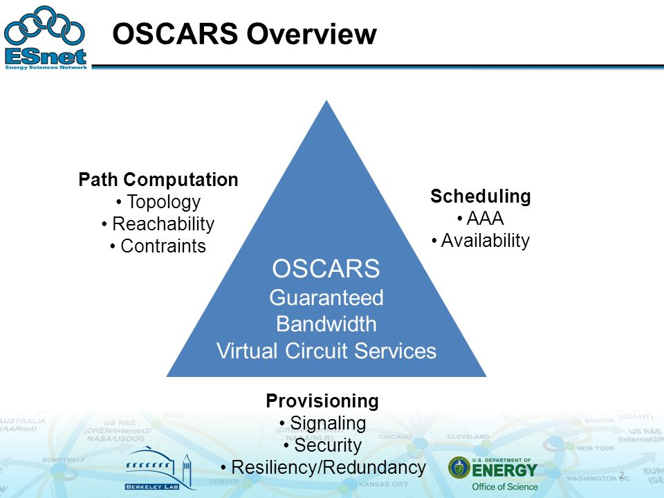 OSCARS Overview 2 Path Computation Topology Reachability Contraints Scheduling AAA Availability Provisioning Signaling Security Resiliency/Redundancy OSCARS Guaranteed Bandwidth Virtual Circuit Services