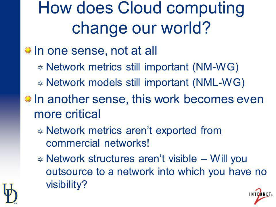 How does Cloud computing change our world.