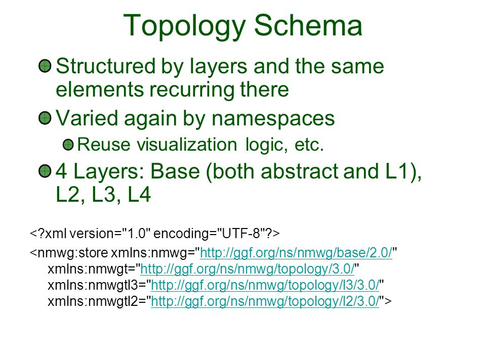 Topology Schema Structured by layers and the same elements recurring there Varied again by namespaces Reuse visualization logic, etc. 4 Layers: Base (