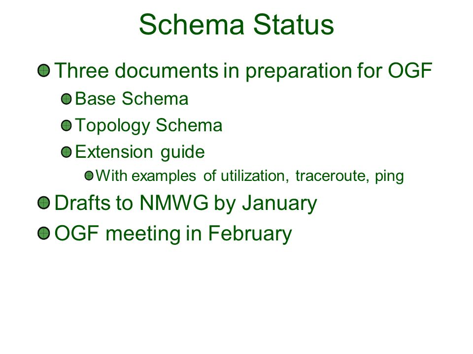 Schema Status Three documents in preparation for OGF Base Schema Topology Schema Extension guide With examples of utilization, traceroute, ping Drafts