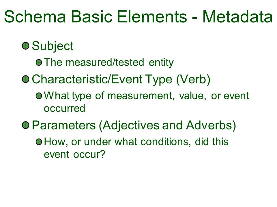 Schema Basic Elements - Metadata Subject The measured/tested entity Characteristic/Event Type (Verb) What type of measurement, value, or event occurred Parameters (Adjectives and Adverbs) How, or under what conditions, did this event occur?