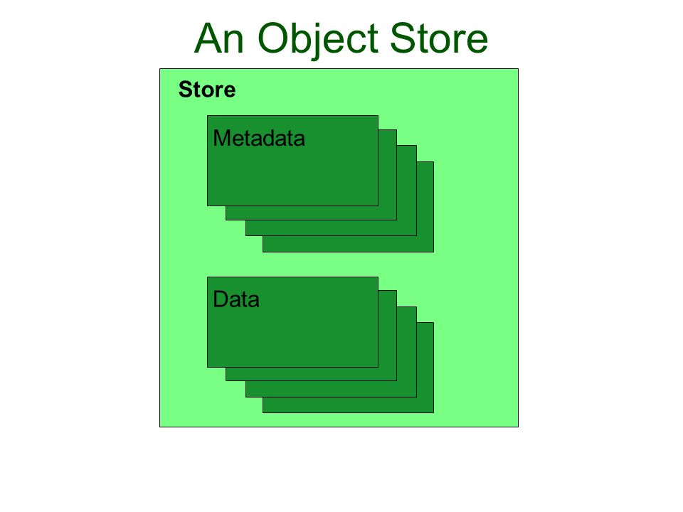 An Object Store Store MetadataData