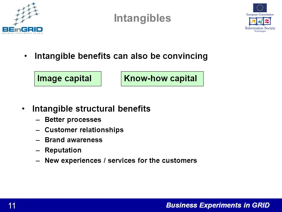 Business Experiments in GRID 11 Intangibles Intangible benefits can also be convincing Image capitalKnow-how capital Intangible structural benefits –Better processes –Customer relationships –Brand awareness –Reputation –New experiences / services for the customers