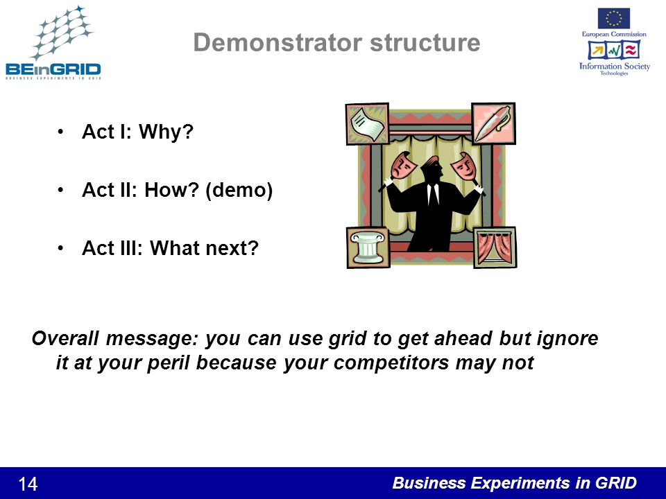 Business Experiments in GRID 14 Demonstrator structure Act I: Why.