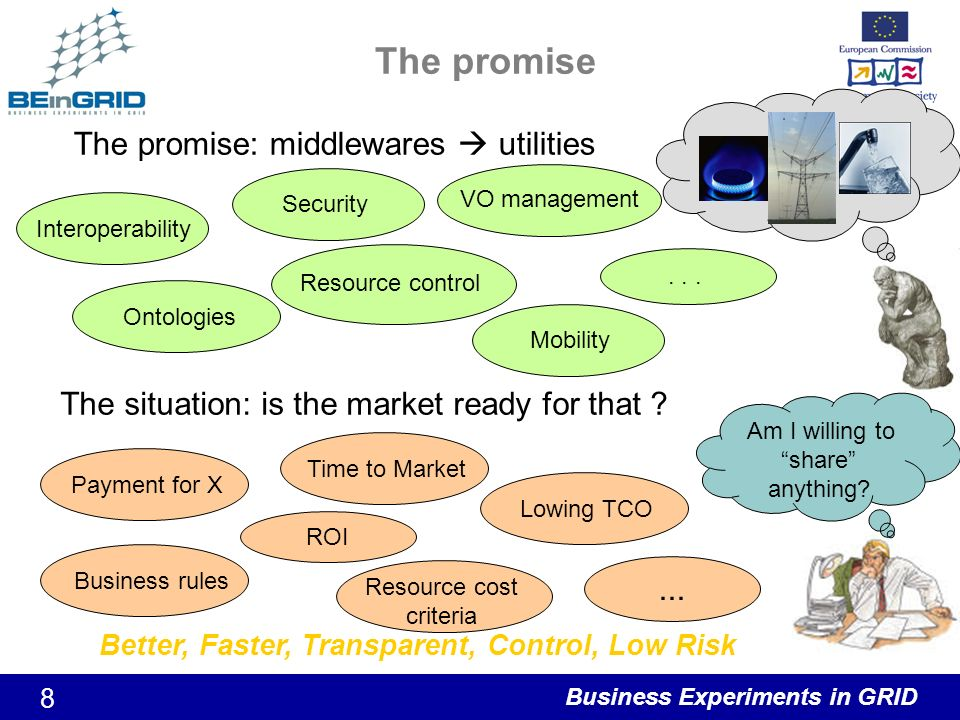 Business Experiments in GRID 8 The promise The promise: middlewares utilities Interoperability Security Mobility VO management Ontologies...