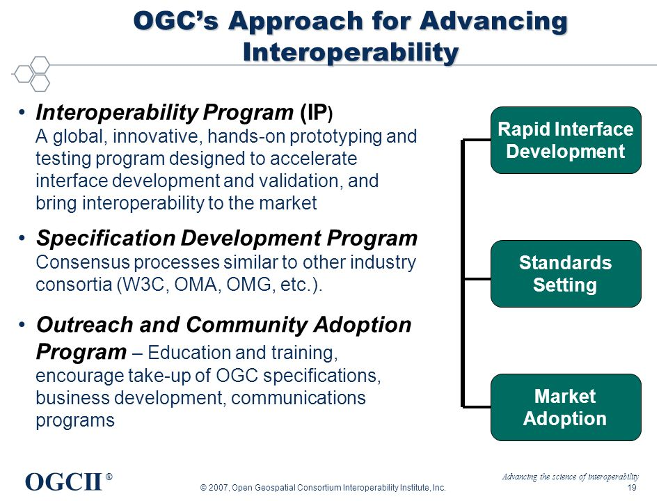 Advancing the science of interoperability OGCII ® © 2007, Open Geospatial Consortium Interoperability Institute, Inc.19 OGCs Approach for Advancing In
