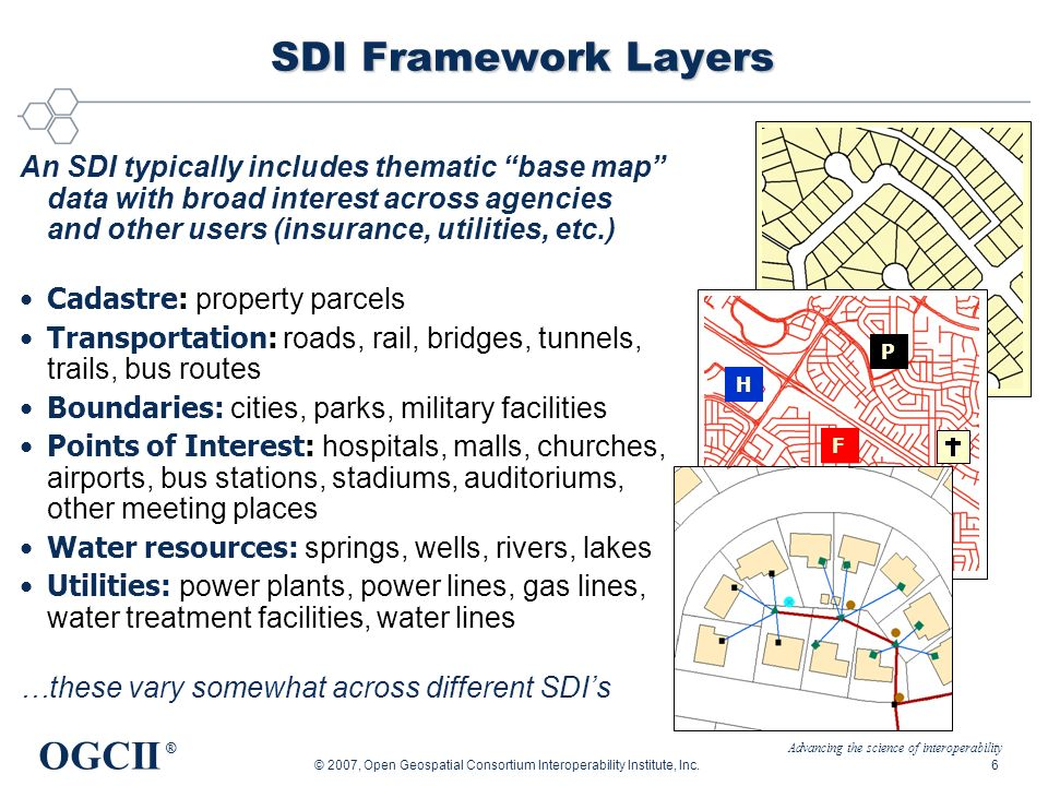 Advancing the science of interoperability OGCII ® © 2007, Open Geospatial Consortium Interoperability Institute, Inc.6 SDI Framework Layers An SDI typ