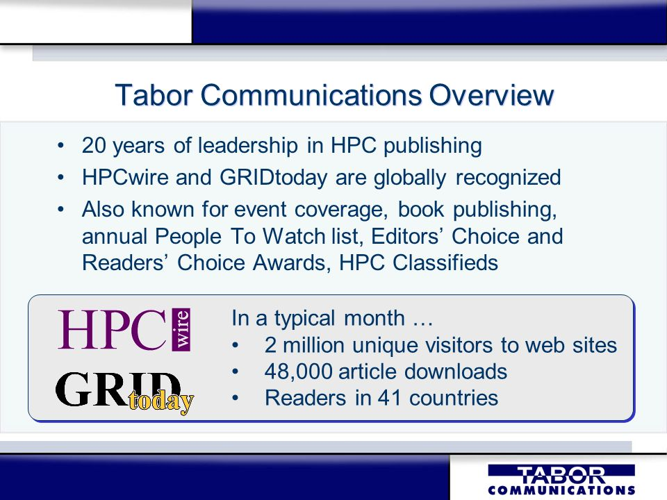 Tabor Communications Overview 20 years of leadership in HPC publishing HPCwire and GRIDtoday are globally recognized Also known for event coverage, book publishing, annual People To Watch list, Editors Choice and Readers Choice Awards, HPC Classifieds 20 years of leadership in HPC publishing HPCwire and GRIDtoday are globally recognized Also known for event coverage, book publishing, annual People To Watch list, Editors Choice and Readers Choice Awards, HPC Classifieds In a typical month … 2 million unique visitors to web sites 48,000 article downloads Readers in 41 countries In a typical month … 2 million unique visitors to web sites 48,000 article downloads Readers in 41 countries