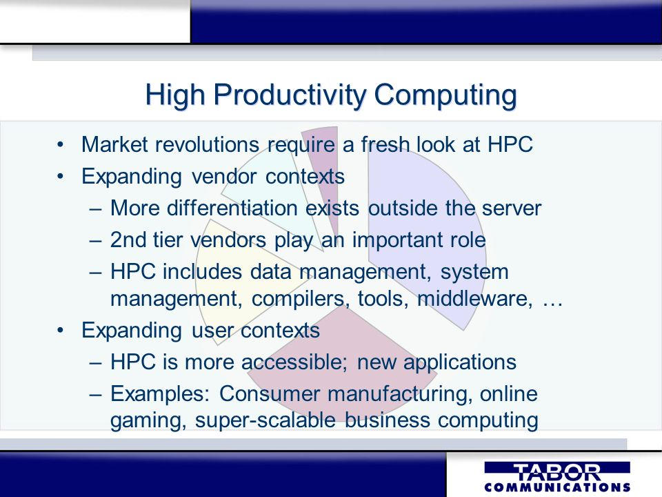 High Productivity Computing Market revolutions require a fresh look at HPC Expanding vendor contexts –More differentiation exists outside the server –