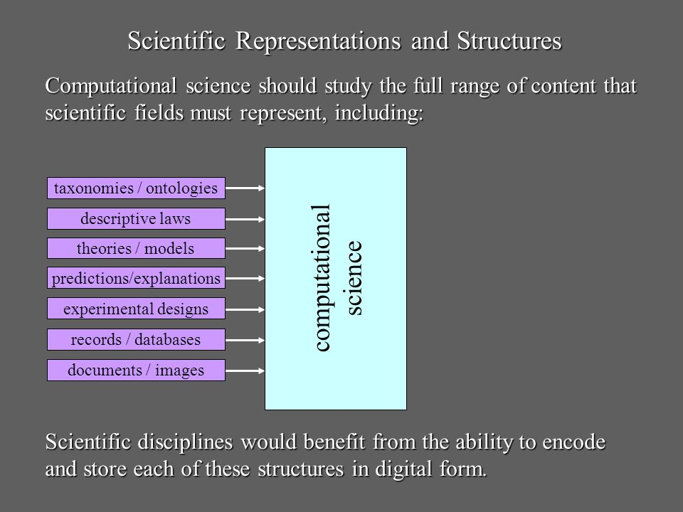Scientific Representations and Structures Computational science should study the full range of content that scientific fields must represent, includin