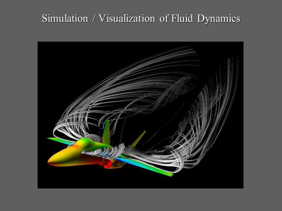 Simulation / Visualization of Fluid Dynamics