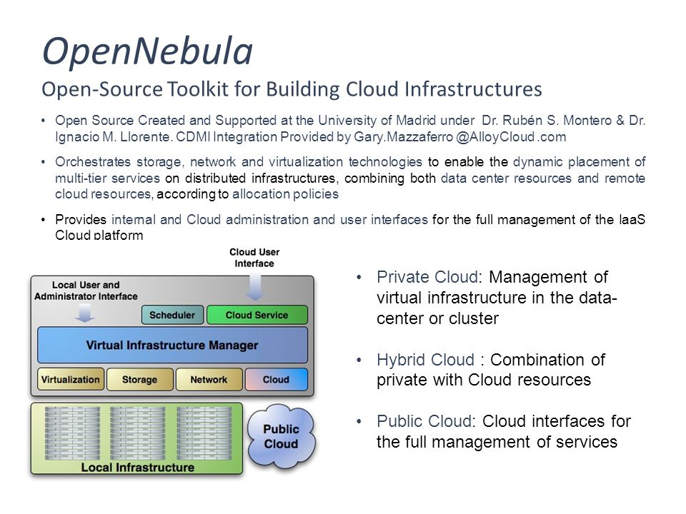 OpenNebula Open-Source Toolkit for Building Cloud Infrastructures Open Source Created and Supported at the University of Madrid under Dr.