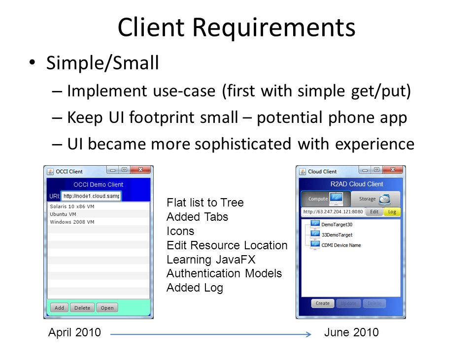 Client Requirements Simple/Small – Implement use-case (first with simple get/put) – Keep UI footprint small – potential phone app – UI became more sophisticated with experience April 2010May 2010 Flat list to Tree Added Tabs Icons Edit Resource Location Learning JavaFX Authentication Models Added Log June 2010