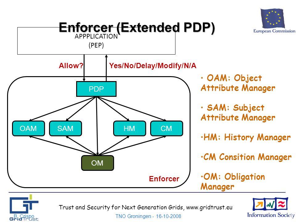 Enforcer (Extended PDP) B.