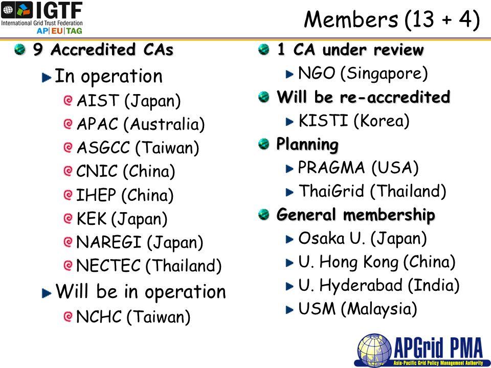 Members (13 + 4) 9 Accredited CAs In operation AIST (Japan) APAC (Australia) ASGCC (Taiwan) CNIC (China) IHEP (China) KEK (Japan) NAREGI (Japan) NECTEC (Thailand) Will be in operation NCHC (Taiwan) 1 CA under review NGO (Singapore) Will be re-accredited KISTI (Korea)Planning PRAGMA (USA) ThaiGrid (Thailand) General membership Osaka U.