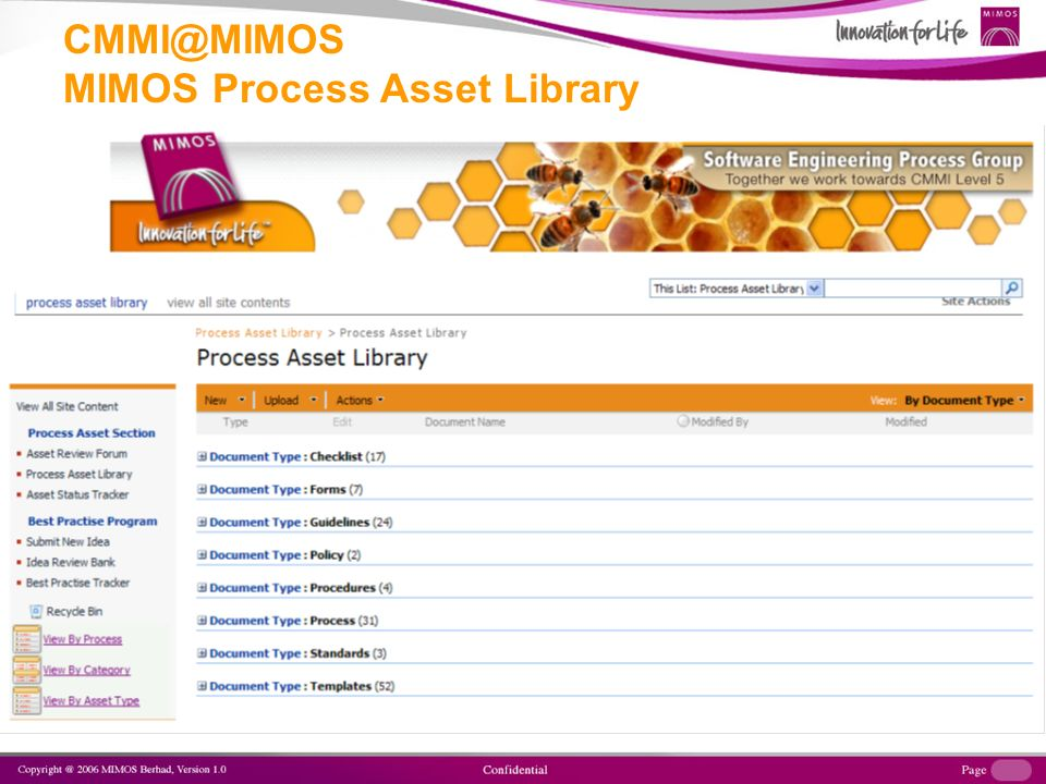 CMMI@MIMOS MIMOS Process Asset Library
