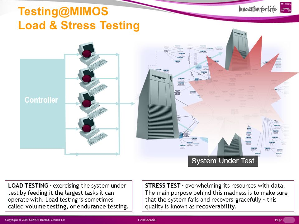 LOAD TESTING LOAD TESTING - exercising the system under test by feeding it the largest tasks it can operate with.