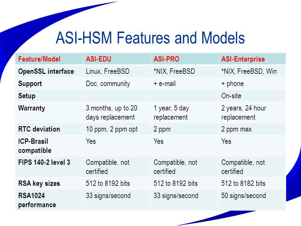 ASI-HSM Features and Models Feature/ModelASI-EDUASI-PROASI-Enterprise OpenSSL interface Linux, FreeBSD*NIX, FreeBSD*NIX, FreeBSD, Win Support Doc, com
