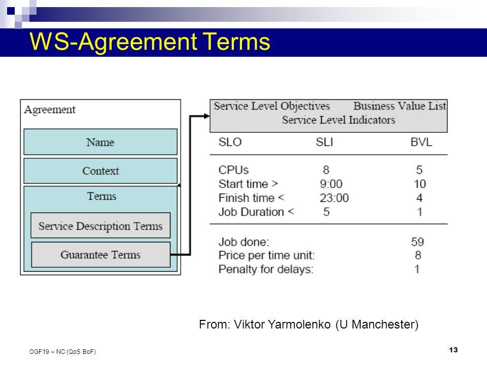 13 OGF19 – NC (QoS BoF) WS-Agreement Terms From: Viktor Yarmolenko (U Manchester)