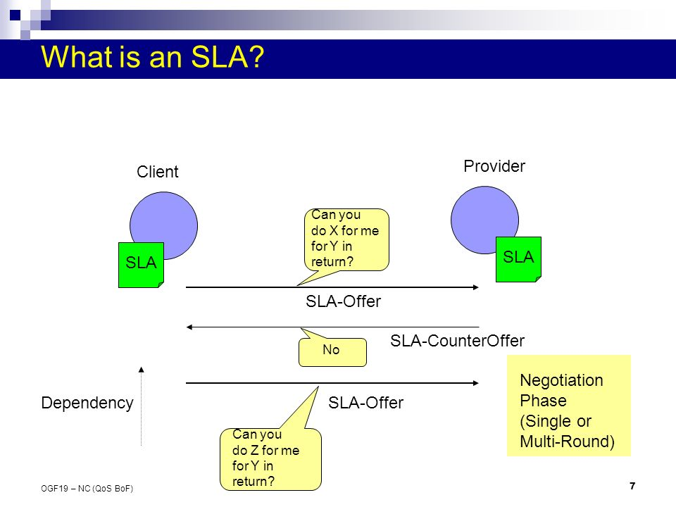 7 OGF19 – NC (QoS BoF) What is an SLA. Client Provider Can you do X for me for Y in return.