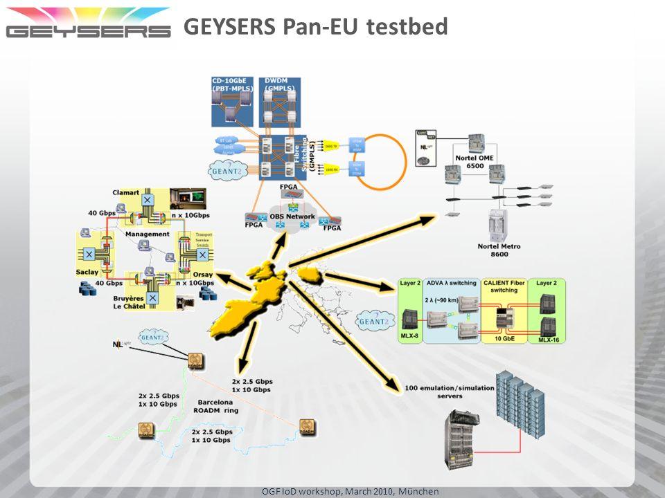 OGF IoD workshop, March 2010, München GEYSERS Pan-EU testbed