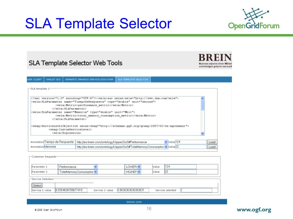 © 2006 Open Grid Forum SLA Template Selector 16