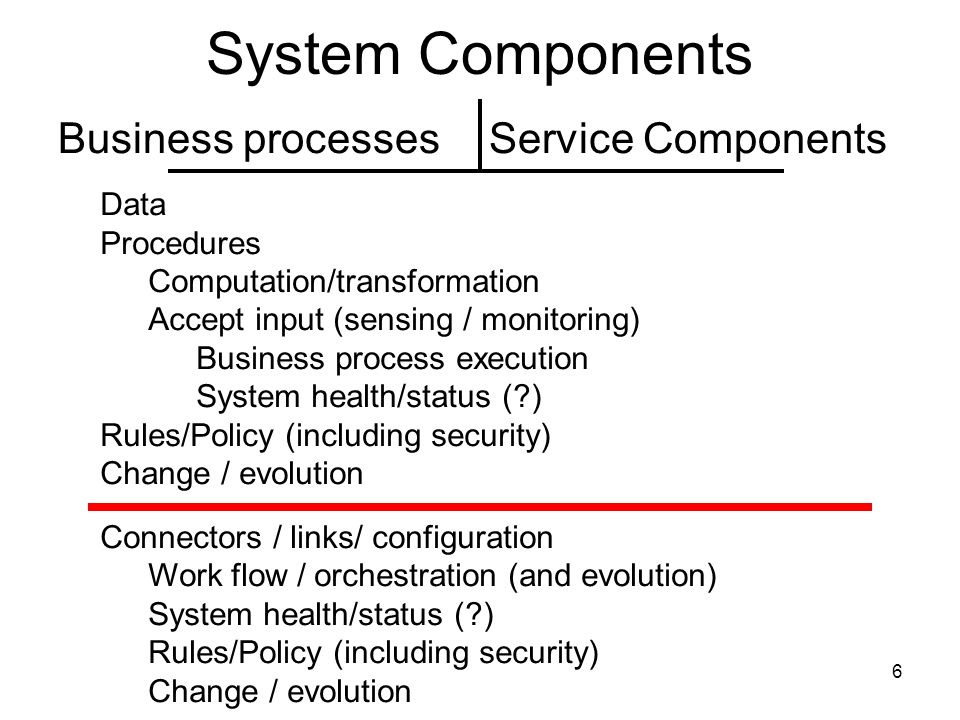 6 System Components Business processes Service Components Data Procedures Computation/transformation Accept input (sensing / monitoring) Business process execution System health/status ( ) Rules/Policy (including security) Change / evolution Connectors / links/ configuration Work flow / orchestration (and evolution) System health/status ( ) Rules/Policy (including security) Change / evolution