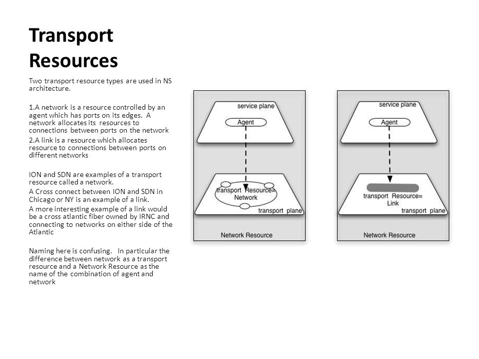 Transport Resources Two transport resource types are used in NS architecture.