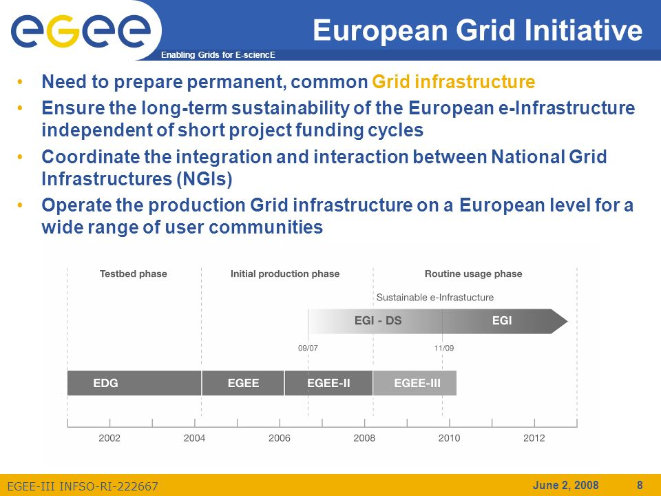 Enabling Grids for E-sciencE EGEE-III INFSO-RI-222667 June 2, 2008 8 European Grid Initiative Need to prepare permanent, common Grid infrastructure Ensure the long-term sustainability of the European e-Infrastructure independent of short project funding cycles Coordinate the integration and interaction between National Grid Infrastructures (NGIs) Operate the production Grid infrastructure on a European level for a wide range of user communities