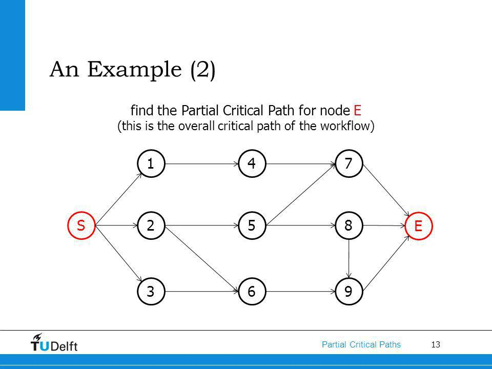 13 Partial Critical Paths An Example (2) S 1 2 3 E 4 5 6 7 8 9 find the Partial Critical Path for node E (this is the overall critical path of the workflow)