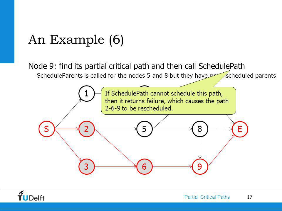 17 Partial Critical Paths An Example (6) S 1 2 3 E 4 5 6 7 8 9 No de 9: find its partial critical path and then call SchedulePath ScheduleParents is called for the nodes 5 and 8 but they have no unscheduled parents If SchedulePath cannot schedule this path, then it returns failure, which causes the path 2-6-9 to be rescheduled.