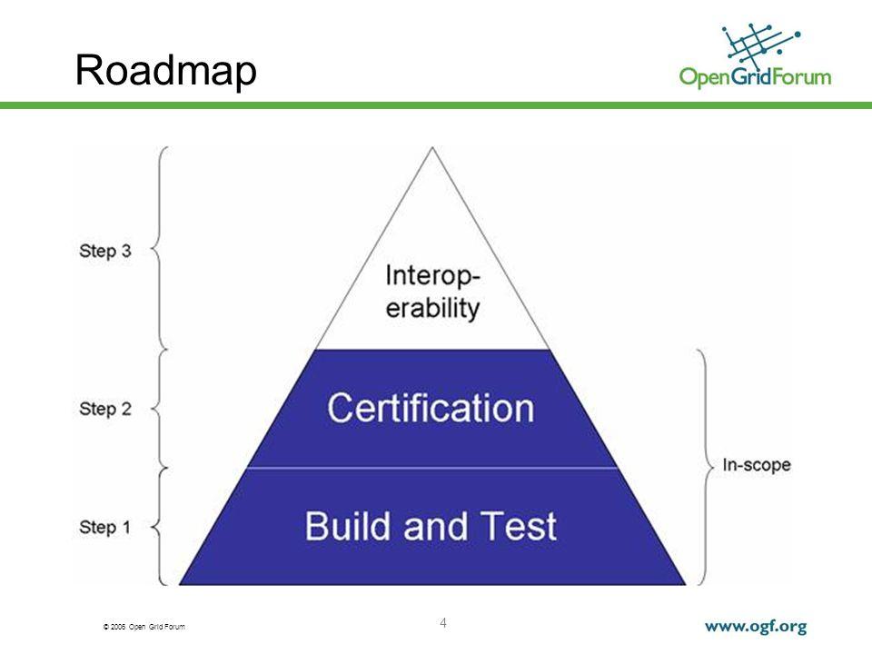 © 2006 Open Grid Forum 4 Roadmap