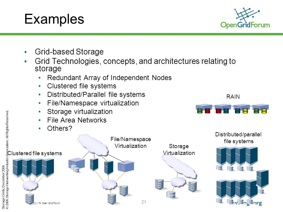© 2006 Open Grid Forum 21 Examples Grid-based Storage Grid Technologies, concepts, and architectures relating to storage Redundant Array of Independen