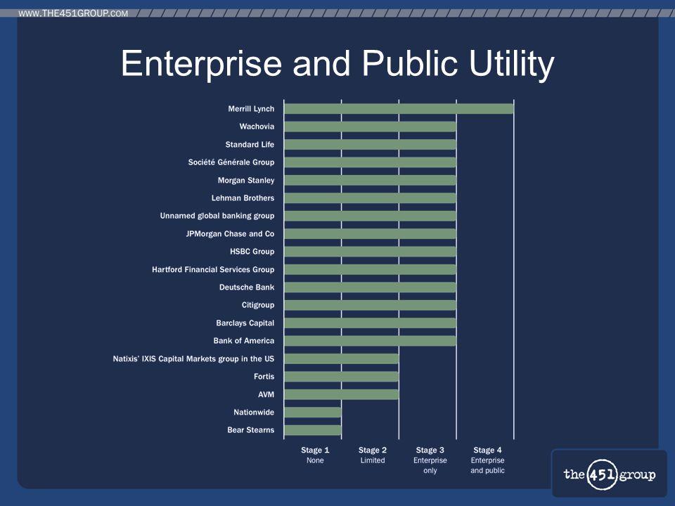 Enterprise and Public Utility